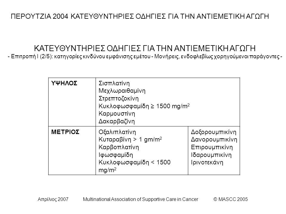 Απρίλιος 2007 Multinational Association of Supportive Care in Cancer © MASCC 2005 ΚΑΤΕΥΘΥΝΤΗΡΙΕΣ ΟΔΗΓΙΕΣ ΓΙΑ ΤΗΝ ΑΝΤΙΕΜΕΤΙΚΗ ΑΓΩΓΗ - Επιτροπή Ι (2/5): κατηγορίες κινδύνου εμφάνισης εμέτου - Μονήρεις, ενδοφλεβίως χορηγούμενοι παράγοντες - ΥΨΗΛΟΣΣισπλατίνη Μεχλωραιθαμίνη Στρεπτοζοκίνη Κυκλοφωσφαμίδη ≥ 1500 mg/m 2 Καρμουστίνη Δακαρβαζίνη ΜΕΤΡΙΟΣΟξαλιπλατίνη Κυταραβίνη > 1 gm/m 2 Καρβοπλατίνη Ιφωσφαμίδη Κυκλοφωσφαμίδη < 1500 mg/m 2 Δοξορουμπικίνη Δανορουμπικίνη Επιρουμπικίνη Ιδαρουμπικίνη Ιρινοτεκάνη ΠΕΡΟΥΤΖΙΑ 2004 ΚΑΤΕΥΘΥΝΤΗΡΙΕΣ ΟΔΗΓΙΕΣ ΓΙΑ ΤΗΝ ΑΝΤΙΕΜΕΤΙΚΗ ΑΓΩΓΗ