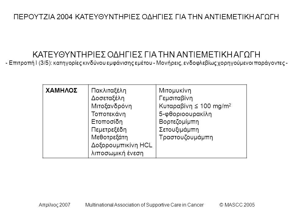 Απρίλιος 2007 Multinational Association of Supportive Care in Cancer © MASCC 2005 ΚΑΤΕΥΘΥΝΤΗΡΙΕΣ ΟΔΗΓΙΕΣ ΓΙΑ ΤΗΝ ΑΝΤΙΕΜΕΤΙΚΗ ΑΓΩΓΗ - Επιτροπή Ι (3/5): κατηγορίες κινδύνου εμφάνισης εμέτου - Μονήρεις, ενδοφλεβίως χορηγούμενοι παράγοντες - ΧΑΜΗΛΟΣΠακλιταξέλη Δοσεταξέλη Μιτοξανδρόνη Τοποτεκάνη Ετοποσίδη Πεμετρεξέδη Μεθοτρεξάτη Δοξορουμπικίνη HCL λιποσωμική ένεση Μιτομυκίνη Γεμσιταβίνη Κυταραβίνη ≤ 100 mg/m 2 5-φθοριοουρακίλη Βορτεζομίμπη Σετουξιμάμπη Τραστουζουμάμπη ΠΕΡΟΥΤΖΙΑ 2004 ΚΑΤΕΥΘΥΝΤΗΡΙΕΣ ΟΔΗΓΙΕΣ ΓΙΑ ΤΗΝ ΑΝΤΙΕΜΕΤΙΚΗ ΑΓΩΓΗ