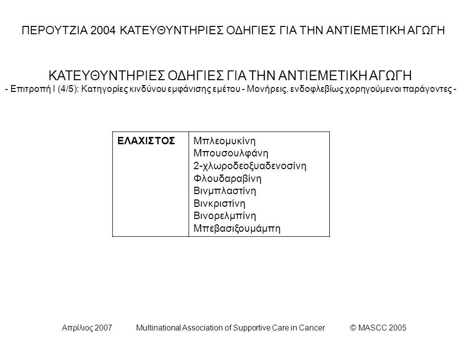 Απρίλιος 2007 Multinational Association of Supportive Care in Cancer © MASCC 2005 ΚΑΤΕΥΘΥΝΤΗΡΙΕΣ ΟΔΗΓΙΕΣ ΓΙΑ ΤΗΝ ΑΝΤΙΕΜΕΤΙΚΗ ΑΓΩΓΗ - Επιτροπή Ι (4/5): Κατηγορίες κινδύνου εμφάνισης εμέτου - Μονήρεις, ενδοφλεβίως χορηγούμενοι παράγοντες - ΕΛΑΧΙΣΤΟΣΜπλεομυκίνη Μπουσουλφάνη 2-χλωροδεοξυαδενοσίνη Φλουδαραβίνη Βινμπλαστίνη Βινκριστίνη Βινορελμπίνη Μπεβασιξουμάμπη ΠΕΡΟΥΤΖΙΑ 2004 ΚΑΤΕΥΘΥΝΤΗΡΙΕΣ ΟΔΗΓΙΕΣ ΓΙΑ ΤΗΝ ΑΝΤΙΕΜΕΤΙΚΗ ΑΓΩΓΗ
