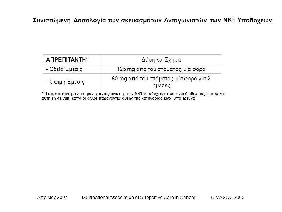 Απρίλιος 2007 Multinational Association of Supportive Care in Cancer © MASCC 2005 Συνιστώμενη Δοσολογία των σκευασμάτων Ανταγωνιστών των ΝΚ1 Υποδοχέων