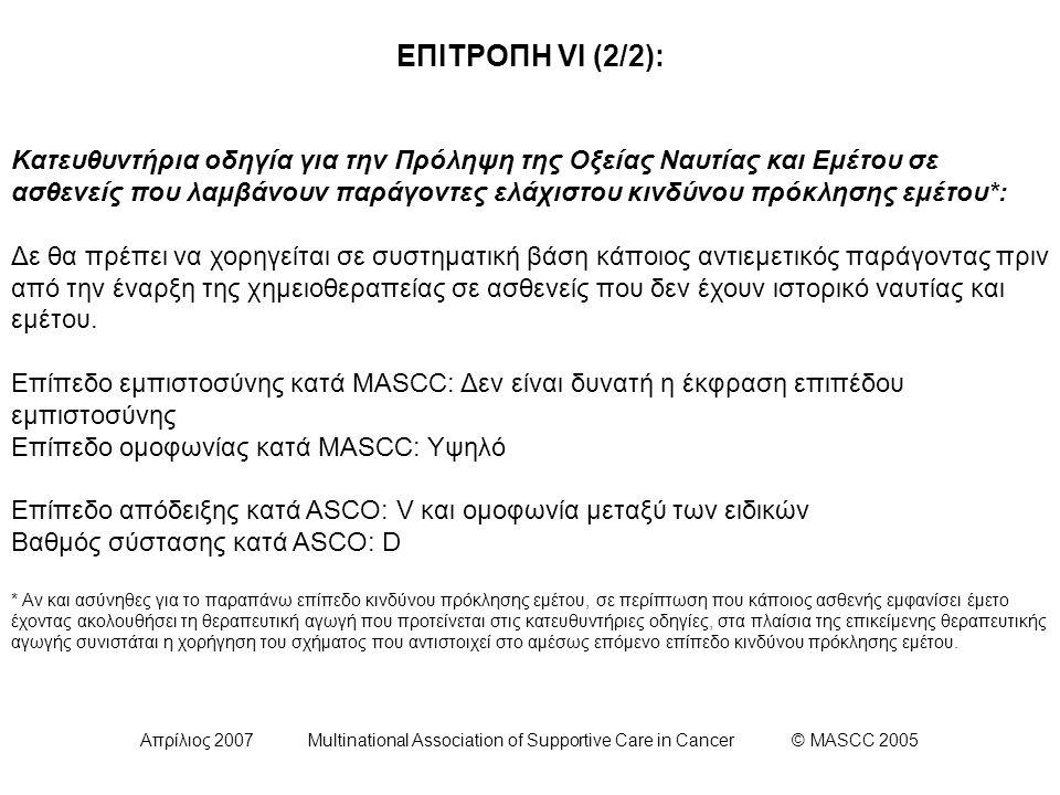 Απρίλιος 2007 Multinational Association of Supportive Care in Cancer © MASCC 2005 ΕΠΙΤΡΟΠΗ VI (2/2): Κατευθυντήρια οδηγία για την Πρόληψη της Οξείας Ναυτίας και Εμέτου σε ασθενείς που λαμβάνουν παράγοντες ελάχιστου κινδύνου πρόκλησης εμέτου*: Δε θα πρέπει να χορηγείται σε συστηματική βάση κάποιος αντιεμετικός παράγοντας πριν από την έναρξη της χημειοθεραπείας σε ασθενείς που δεν έχουν ιστορικό ναυτίας και εμέτου.