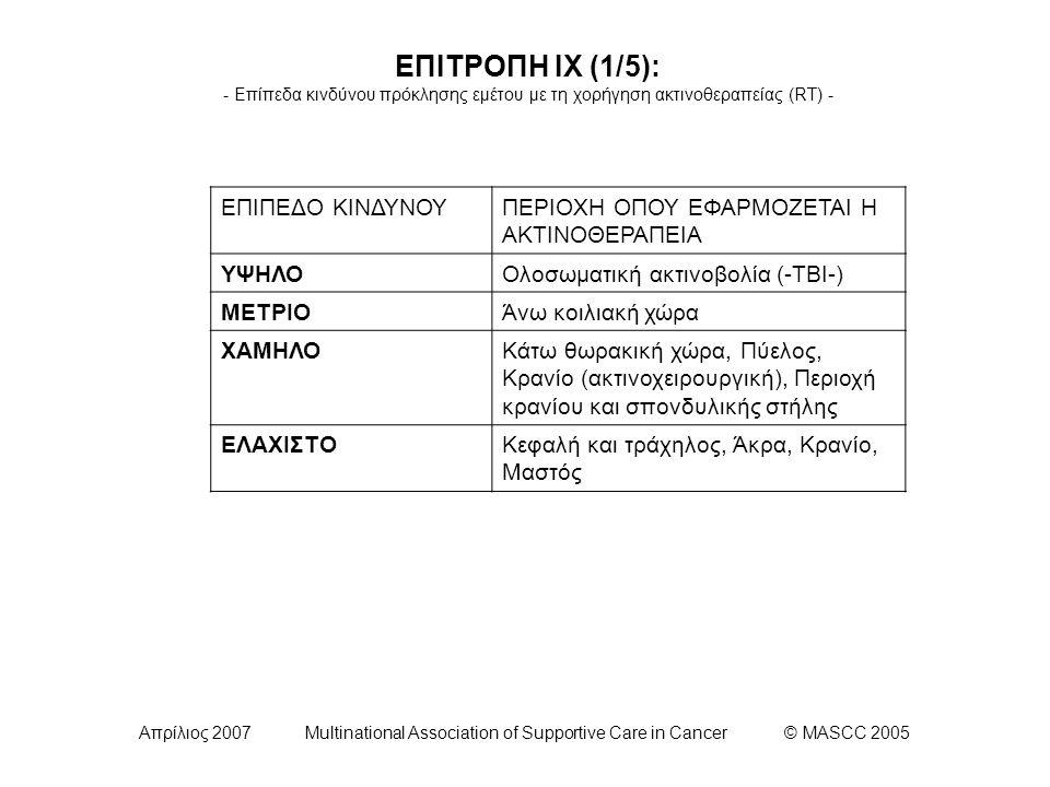 Απρίλιος 2007 Multinational Association of Supportive Care in Cancer © MASCC 2005 ΕΠΙΤΡΟΠΗ ΙΧ (1/5): - Επίπεδα κινδύνου πρόκλησης εμέτου με τη χορήγηση ακτινοθεραπείας (RT) - ΕΠΙΠΕΔΟ ΚΙΝΔΥΝΟΥΠΕΡΙΟΧΗ ΟΠΟΥ ΕΦΑΡΜΟΖΕΤΑΙ Η ΑΚΤΙΝΟΘΕΡΑΠΕΙΑ ΥΨΗΛΟΟλοσωματική ακτινοβολία (-TBI-) ΜΕΤΡΙΟΆνω κοιλιακή χώρα ΧΑΜΗΛΟΚάτω θωρακική χώρα, Πύελος, Κρανίο (ακτινοχειρουργική), Περιοχή κρανίου και σπονδυλικής στήλης ΕΛΑΧΙΣΤΟΚεφαλή και τράχηλος, Άκρα, Κρανίο, Μαστός