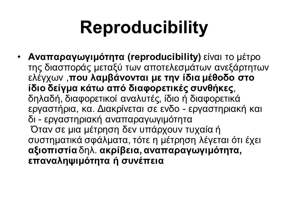 Reproducibility Αναπαραγωγιμότητα (reproducibility) είναι το μέτρο της διασποράς μεταξύ των αποτελεσμάτων ανεξάρτητων ελέγχων,που λαμβάνονται με την ί