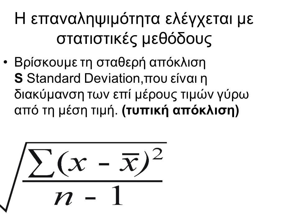 Η επαναληψιμότητα ελέγχεται με στατιστικές μεθόδους Βρίσκουμε τη σταθερή απόκλιση S Standard Deviation,που είναι η διακύμανση των επί μέρους τιμών γύρ