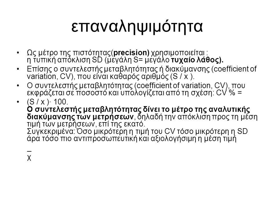 επαναληψιμότητα Ως μέτρο της πιστότητας(precision) χρησιμοποιείται : η τυπική απόκλιση SD (μεγάλη S= μεγάλο τυχαίο λάθος). Επίσης o συντελεστής μεταβλ