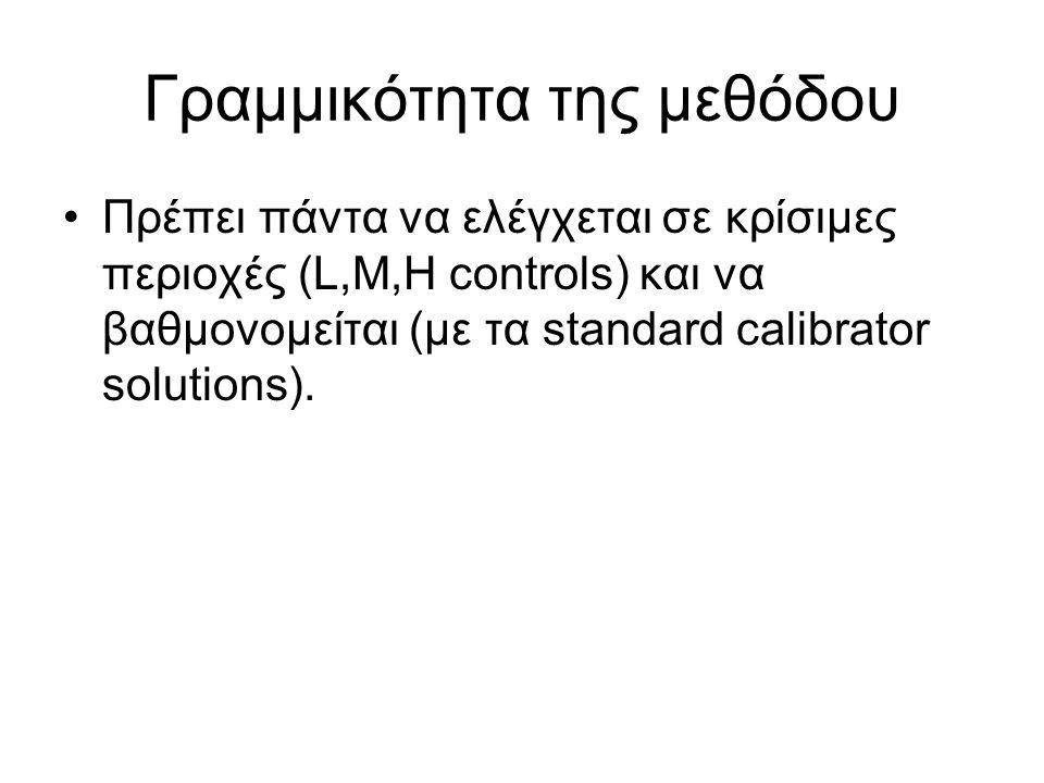 Γραμμικότητα της μεθόδου Πρέπει πάντα να ελέγχεται σε κρίσιμες περιοχές (L,M,H controls) και να βαθμονομείται (με τα standard calibrator solutions).