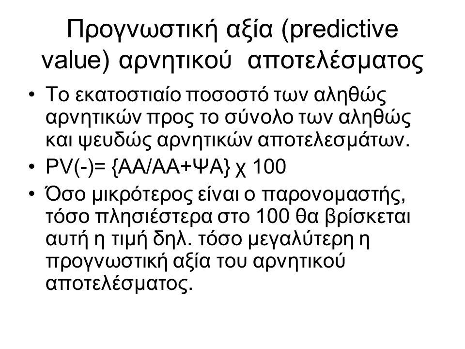 Προγνωστική αξία (predictive value) αρνητικού αποτελέσματος Το εκατοστιαίο ποσοστό των αληθώς αρνητικών προς το σύνολο των αληθώς και ψευδώς αρνητικών