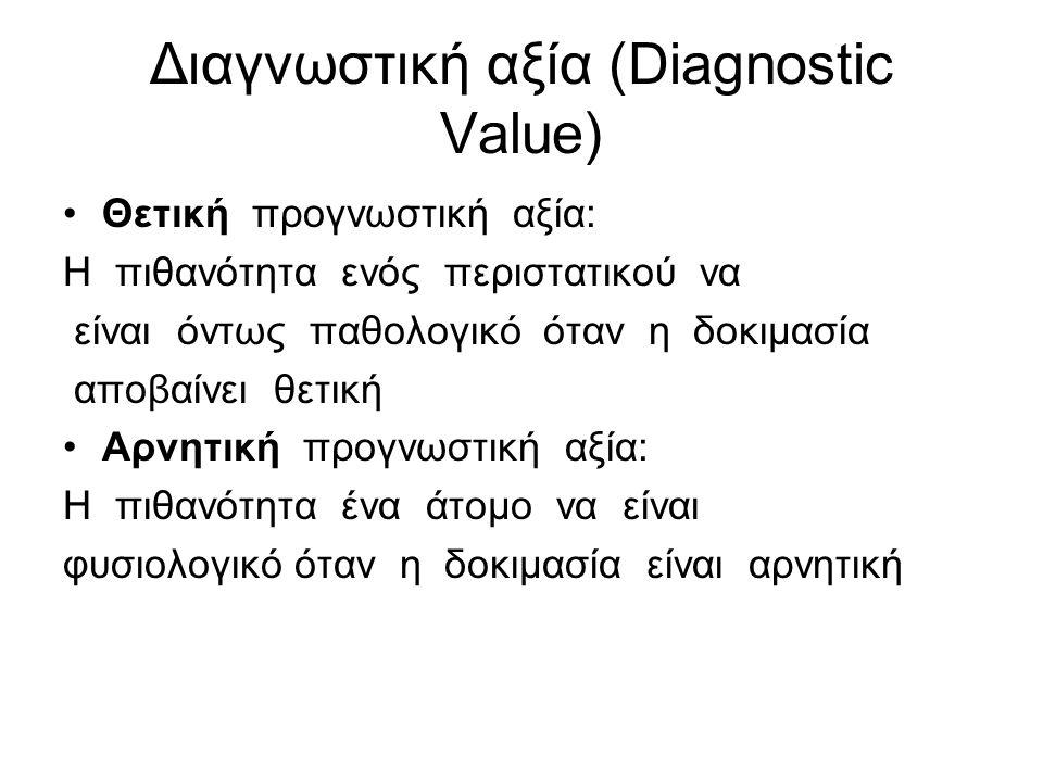 Διαγνωστική αξία (Diagnostic Value) Θετική προγνωστική αξία: Η πιθανότητα ενός περιστατικού να είναι όντως παθολογικό όταν η δοκιμασία αποβαίνει θετικ