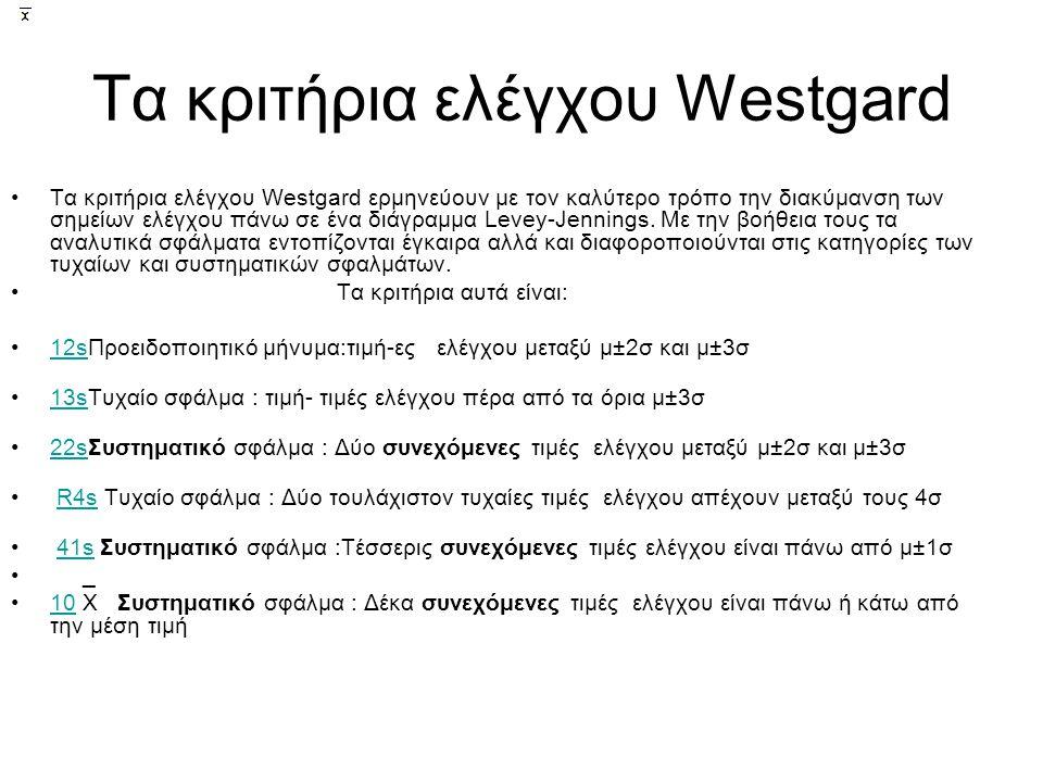 Τα κριτήρια ελέγχου Westgard Τα κριτήρια ελέγχου Westgard ερμηνεύουν με τον καλύτερο τρόπο την διακύμανση των σημείων ελέγχου πάνω σε ένα διάγραμμα Le