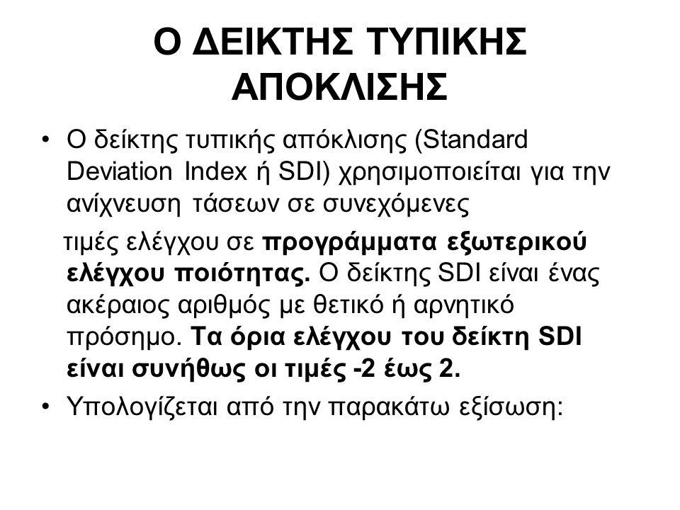 O ΔΕΙΚΤΗΣ ΤΥΠΙΚΗΣ ΑΠΟΚΛΙΣΗΣ O δείκτης τυπικής απόκλισης (Standard Deviation Index ή SDI) χρησιμοποιείται για την ανίχνευση τάσεων σε συνεχόμενες τιμές