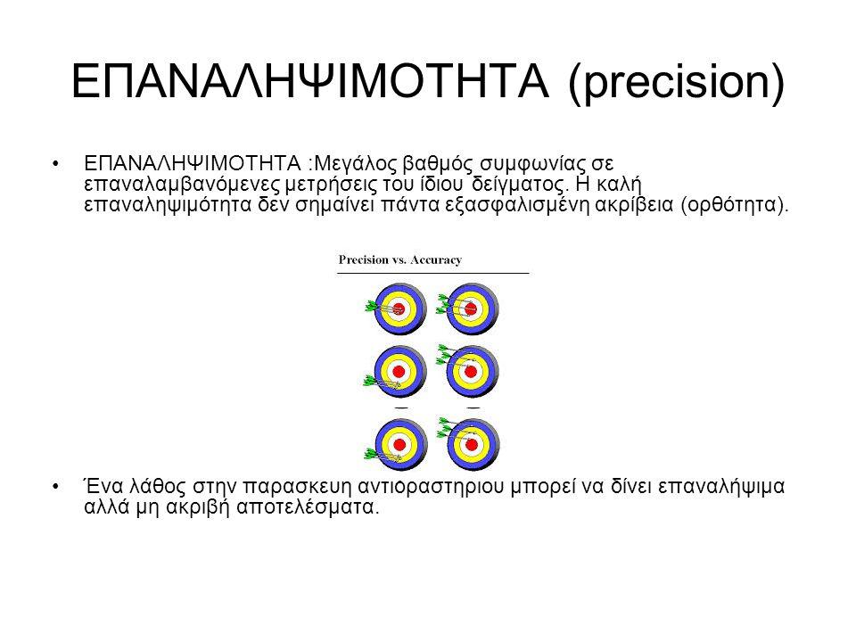 ΕΠΑΝΑΛΗΨΙΜΟΤΗΤΑ (precision) ΕΠΑΝΑΛΗΨΙΜΟΤΗΤΑ :Μεγάλος βαθμός συμφωνίας σε επαναλαμβανόμενες μετρήσεις του ίδιου δείγματος. Η καλή επαναληψιμότητα δεν σ