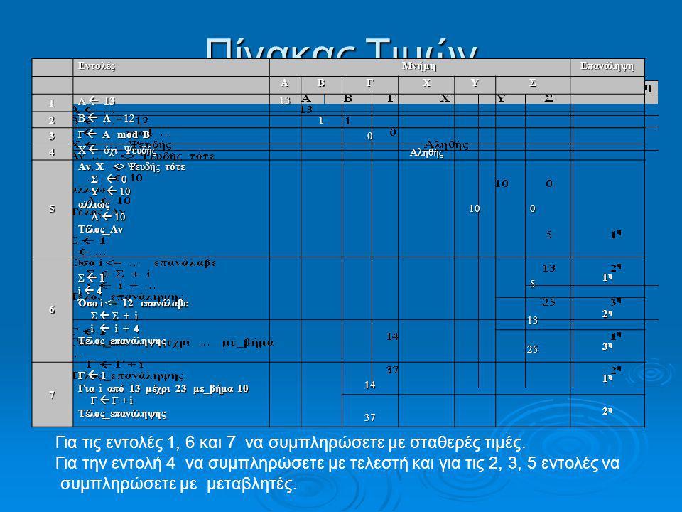 Πίνακας Τιμών Για τις εντολές 1, 6 και 7 να συμπληρώσετε με σταθερές τιμές. Για την εντολή 4 να συμπληρώσετε με τελεστή και για τις 2, 3, 5 εντολές να