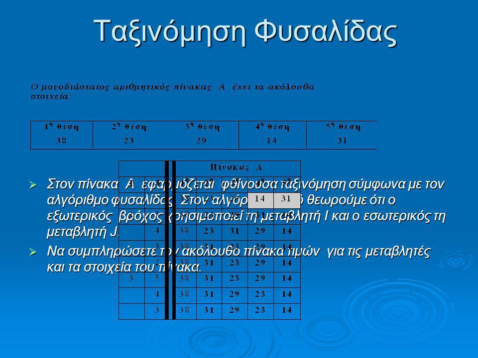 Ταξινόμηση Φυσαλίδας  Στον πίνακα Α εφαρμόζεται φθίνουσα ταξινόμηση σύμφωνα με τον αλγόριθμο φυσαλίδας. Στον αλγόριθμο αυτό θεωρούμε ότι ο εξωτερικός