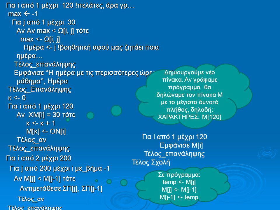 Για i από 1 μέχρι 120 !πελάτες, άρα γρ… max  -1 max  -1 Για j από 1 μέχρι 30 Για j από 1 μέχρι 30 Αν Αν max < Ω[i, j] τότε max <- Ω[i, j] max <- Ω[i