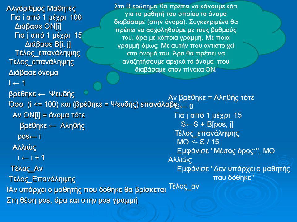 Αλγόριθμος Μαθητές Για i από 1 μέχρι 100 Για i από 1 μέχρι 100 Διάβασε ΟΝ[i] Διάβασε ΟΝ[i] Για j από 1 μέχρι 15 Για j από 1 μέχρι 15 Διάβασε Β[i, j] Δ