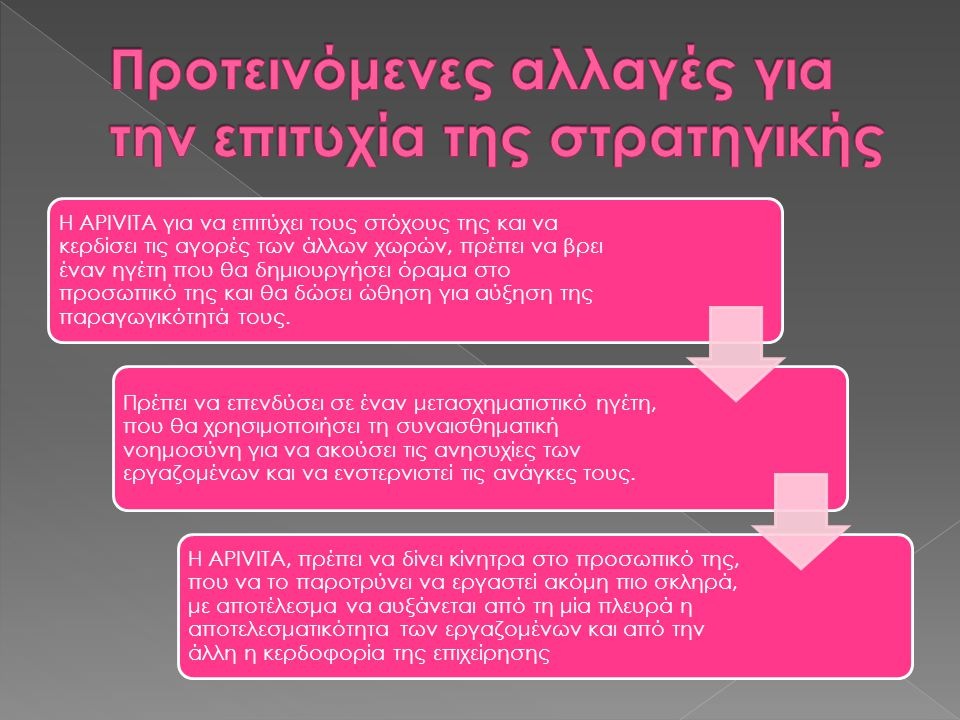 Η APIVITA για να επιτύχει τους στόχους της και να κερδίσει τις αγορές των άλλων χωρών, πρέπει να βρει έναν ηγέτη που θα δημιουργήσει όραμα στο προσωπι