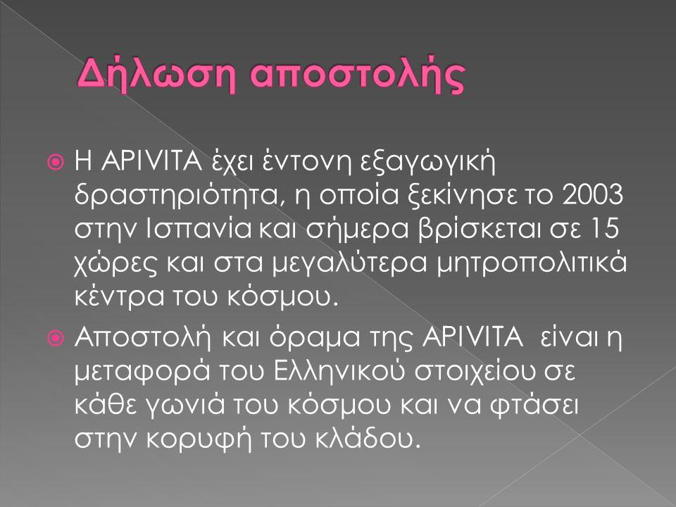  Η APIVITA έχει έντονη εξαγωγική δραστηριότητα, η οποία ξεκίνησε το 2003 στην Ισπανία και σήμερα βρίσκεται σε 15 χώρες και στα μεγαλύτερα μητροπολιτι