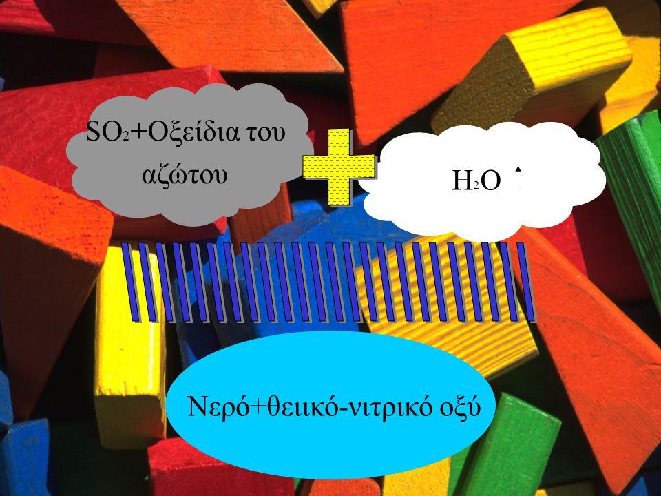 SO 2 +Oξείδια του αζώτου H 2 O Νερό+θειικό-νιτρικό οξύ