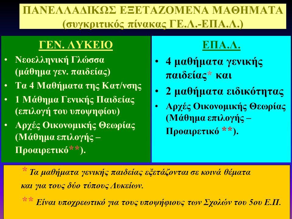 1.Παρακολούθηση των μαθημάτων κατ/νσης και γ.π.
