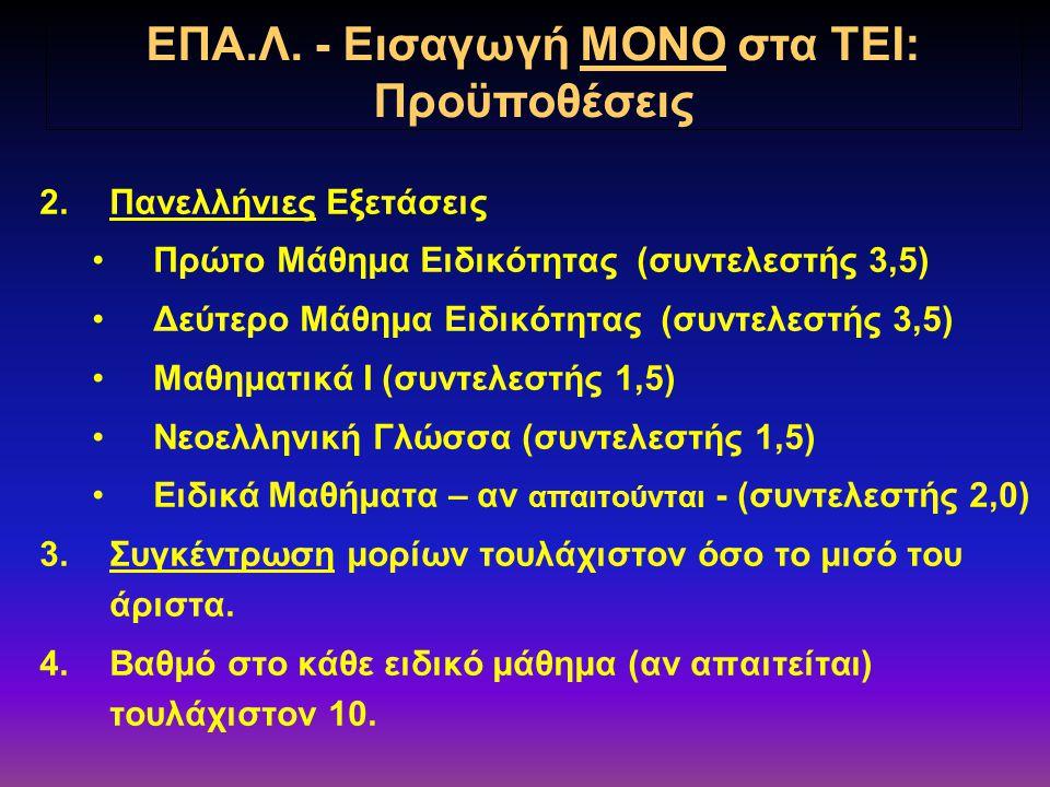 2.Πανελλήνιες Εξετάσεις Πρώτο Μάθημα Ειδικότητας (συντελεστής 3,5) Δεύτερο Μάθημα Ειδικότητας (συντελεστής 3,5) Μαθηματικά Ι (συντελεστής 1,5) Νεοελληνική Γλώσσα (συντελεστής 1,5) Ειδικά Μαθήματα – αν απαιτούνται - (συντελεστής 2,0) 3.Συγκέντρωση μορίων τουλάχιστον όσο το μισό του άριστα.