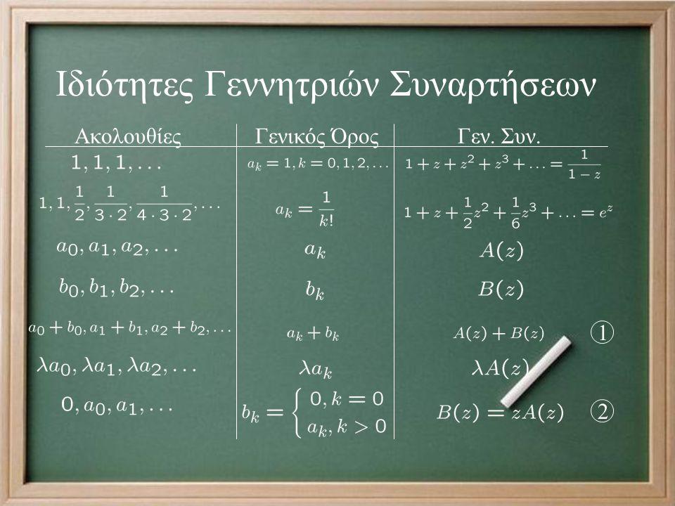 Ιδιότητες Γεννητριών Συναρτήσεων (συν.) Ακολουθίες Γενικός Όρος Γεν. Συν. 3 4 5 6