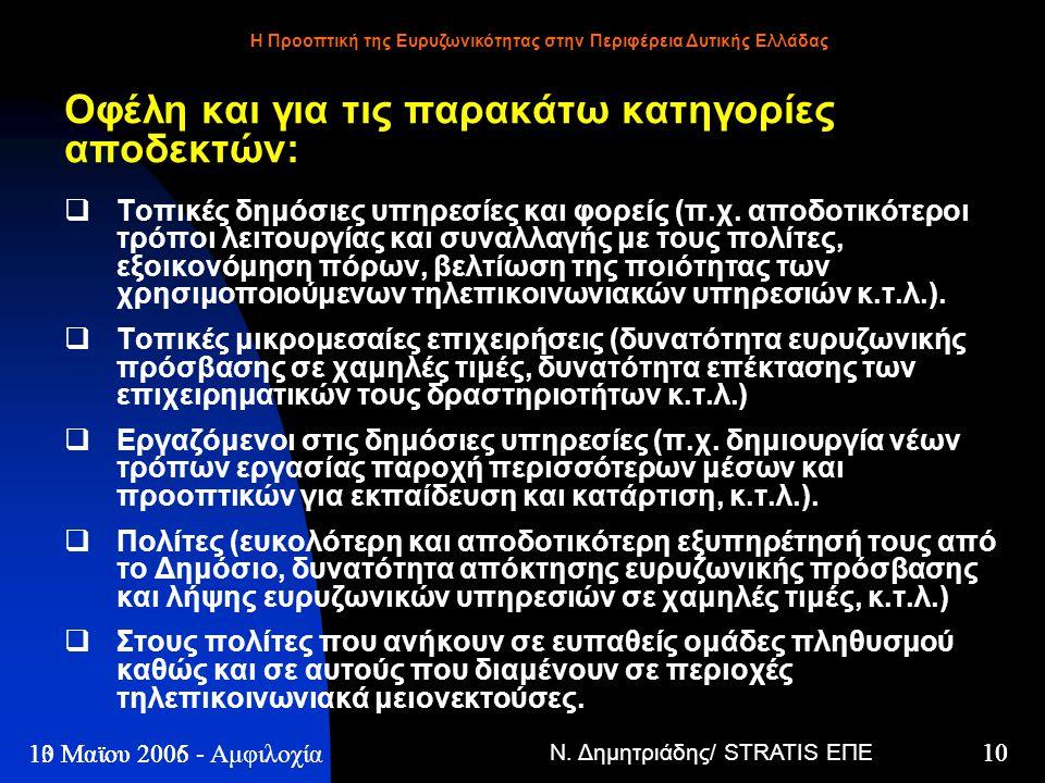 Ν. Δημητριάδης/ STRATIS ΕΠΕ 10 13 Μαϊου 2005 - Η Προοπτική της Ευρυζωνικότητας στην Περιφέρεια Δυτικής Ελλάδας 10 10 Μαϊου 2006 - Αμφιλοχία Οφέλη και