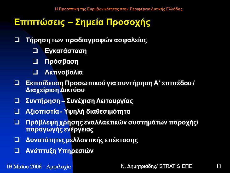 Ν. Δημητριάδης/ STRATIS ΕΠΕ 11 13 Μαϊου 2005 - Η Προοπτική της Ευρυζωνικότητας στην Περιφέρεια Δυτικής Ελλάδας 11 10 Μαϊου 2006 - Αμφιλοχία Επιπτώσεις