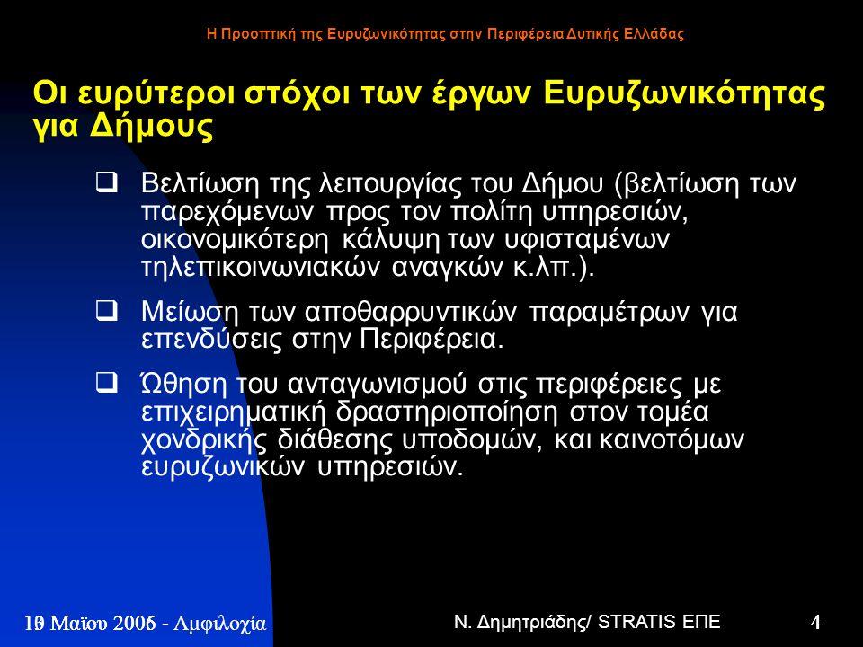 Ν. Δημητριάδης/ STRATIS ΕΠΕ 4 13 Μαϊου 2005 - Η Προοπτική της Ευρυζωνικότητας στην Περιφέρεια Δυτικής Ελλάδας 4 10 Μαϊου 2006 - Αμφιλοχία Οι ευρύτεροι