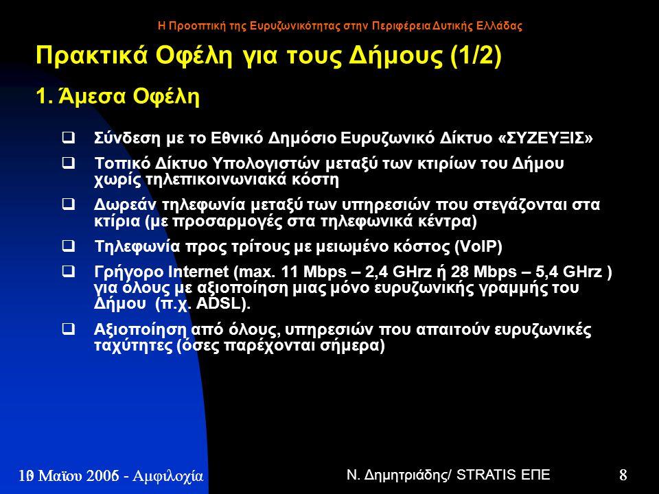 Ν. Δημητριάδης/ STRATIS ΕΠΕ 8 13 Μαϊου 2005 - Η Προοπτική της Ευρυζωνικότητας στην Περιφέρεια Δυτικής Ελλάδας 8 10 Μαϊου 2006 - Αμφιλοχία Πρακτικά Οφέ