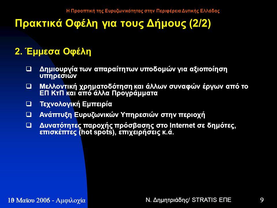 Ν. Δημητριάδης/ STRATIS ΕΠΕ 9 13 Μαϊου 2005 - Η Προοπτική της Ευρυζωνικότητας στην Περιφέρεια Δυτικής Ελλάδας 9 10 Μαϊου 2006 - Αμφιλοχία Πρακτικά Οφέ