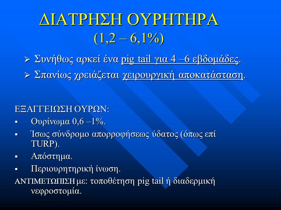 ΤΡΩΣΗ ΟΥΡΗΤΗΡΑ (False passage) (0,4 – 3,4%)  Είσοδος του ουρητηροσκοπίου ή άλλων εξαρτημάτων υποβλεννογονίως.