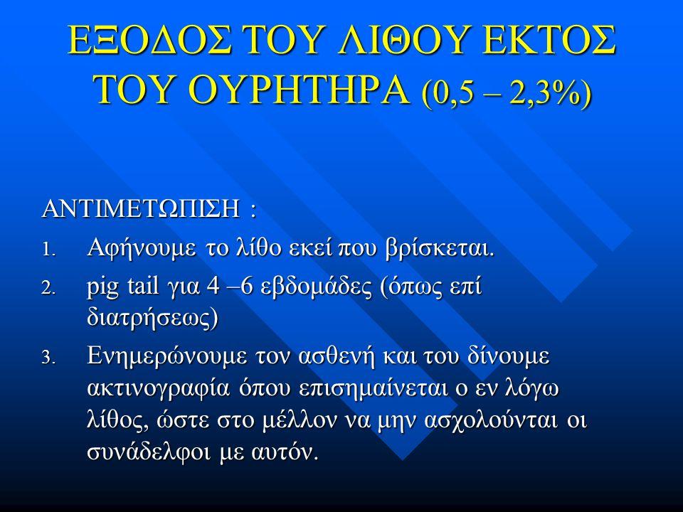 ΑΙΜΟΡΡΑΓΙΑ (0,3 – 2,1%) ΑΝΤΙΜΕΤΩΠΙΣΗ : 1.Διακοπή ουρητηροσκόπησης λόγω κακής ορατότητας.