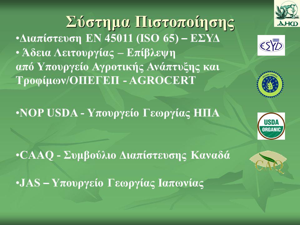 Διαπίστευση EN 45011 (ISO 65) – ΕΣΥΔ Άδεια Λειτουργίας – Επίβλεψη από Υπουργείο Αγροτικής Ανάπτυξης και Τροφίμων/ΟΠΕΓΕΠ - AGROCERT NOP USDA - Υπουργείο Γεωργίας ΗΠΑ CAAQ - Συμβούλιο Διαπίστευσης Καναδά JAS – Υπουργείο Γεωργίας Ιαπωνίας Σύστημα Πιστοποίησης