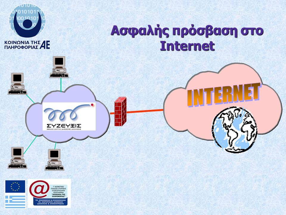 Ασφαλής πρόσβαση στο Ιnternet