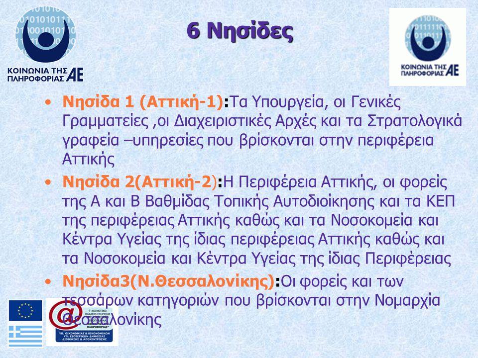 Νησίδα 1 (Αττική-1):Τα Υπουργεία, οι Γενικές Γραμματείες,οι Διαχειριστικές Αρχές και τα Στρατολογικά γραφεία –υπηρεσίες που βρίσκονται στην περιφέρεια Αττικής Νησίδα 2(Αττική-2):Η Περιφέρεια Αττικής, οι φορείς της Α και Β Βαθμίδας Τοπικής Αυτοδιοίκησης και τα ΚΕΠ της περιφέρειας Αττικής καθώς και τα Νοσοκομεία και Κέντρα Υγείας της ίδιας περιφέρειας Αττικής καθώς και τα Νοσοκομεία και Κέντρα Υγείας της ίδιας Περιφέρειας Νησίδα3(Ν.Θεσσαλονίκης):Οι φορείς και των τεσσάρων κατηγοριών που βρίσκονται στην Νομαρχία Θεσσαλονίκης
