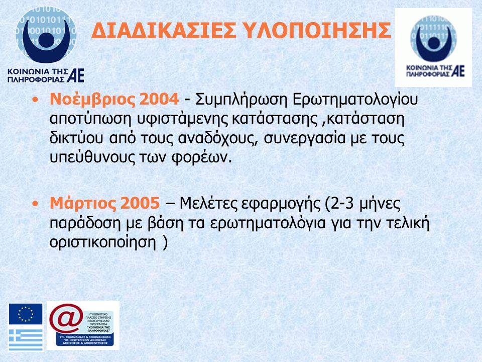 ΔΙΑΔΙΚΑΣΙΕΣ ΥΛΟΠΟΙΗΣΗΣ Νοέμβριος 2004 - Συμπλήρωση Ερωτηματολογίου αποτύπωση υφιστάμενης κατάστασης,κατάσταση δικτύου από τους αναδόχους, συνεργασία με τους υπεύθυνους των φορέων.