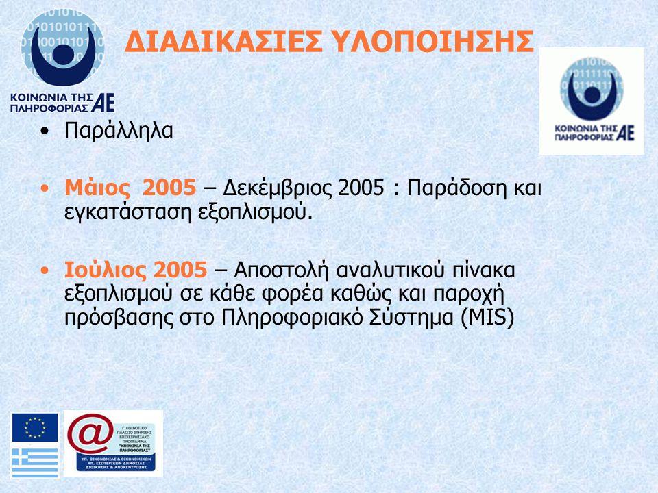 ΔΙΑΔΙΚΑΣΙΕΣ ΥΛΟΠΟΙΗΣΗΣ Παράλληλα Μάιος 2005 – Δεκέμβριος 2005 : Παράδοση και εγκατάσταση εξοπλισμού. Ιούλιος 2005 – Αποστολή αναλυτικού πίνακα εξοπλισ
