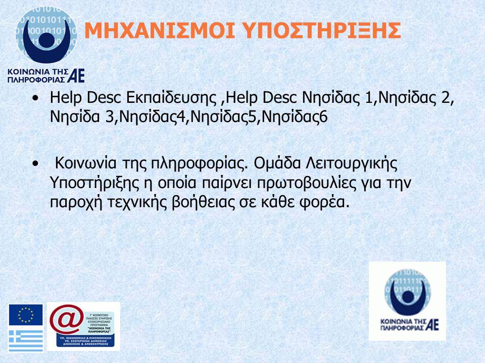 ΜΗΧΑΝΙΣΜΟΙ ΥΠΟΣΤΗΡΙΞΗΣ Help Desc Εκπαίδευσης,Help Desc Νησίδας 1,Νησίδας 2, Νησίδα 3,Νησίδας4,Νησίδας5,Νησίδας6 Κοινωνία της πληροφορίας.