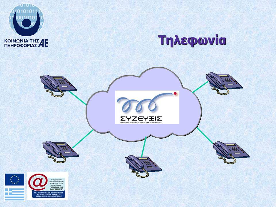 Ηλεκτρονικό ταχυδρομείο και φιλοξενία δικτυακών τόπων δημοσίων υπηρεσιών