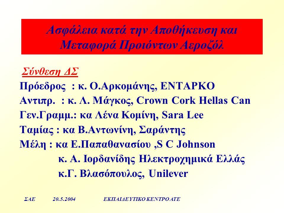 Aσφάλεια κατά την Αποθήκευση και Μεταφορά Προιόντων Αεροζόλ ΣΑΕ20.5.2004ΕΚΠΑΙΔΕΥΤΙΚΟ ΚΕΝΤΡΟ ΑΤΕ Ομάδες Εργασίας -Υπουργείο Γεωργίας -Μεταφορές -Αθήνα 2005 Διεθνές Συνε΄δριο Αεροζόλ -Ανακύκλωση Γραφείο ΣΑΕ (ετ.