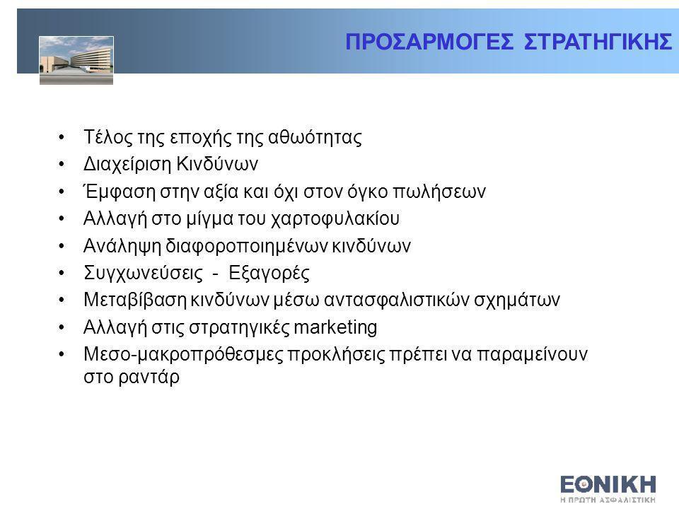 Καταγραφή – Υπολογισμός – Διαχείριση Κινδύνων Μελέτες επιπτώσεων QIS 4 και QIS 5 Συλλογή στοιχείων – Αλλαγή συστημάτων ΙΤ και ΜΙS Επιλογή εναλλακτικών στα πλαίσια του SOLVENCY II Επαναπροσδιορισμός στρατηγικής Διαχείριση αλλαγής ΕΘΝΙΚΗ ΑΣΦΑΛΙΣΤΙΚΗ 2010