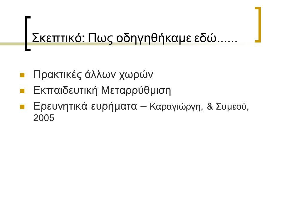 Σκεπτικό: Πως οδηγηθήκαμε εδώ...... Πρακτικές άλλων χωρών Εκπαιδευτική Μεταρρύθμιση Ερευνητικά ευρήματα – Καραγιώργη, & Συμεού, 2005