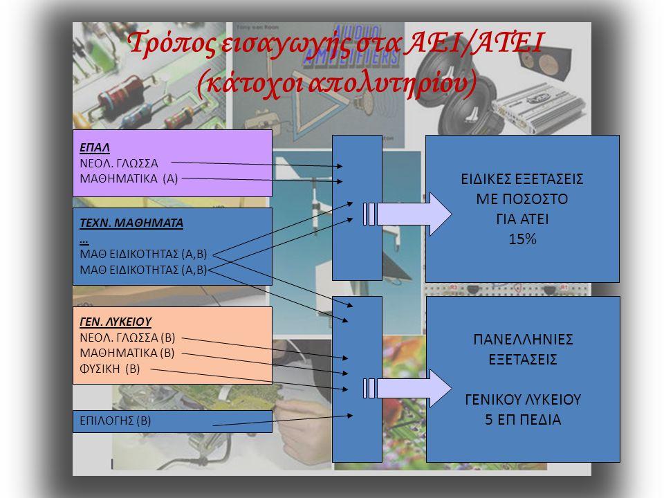 Το εκπαιδευτικό σύστημα έως σήμερα Β' ΤΑΞΗ Α' ΤΑΞΗ Β' ΤΑΞΗ (ΤΟΜΕΙΣ ) Β' ΤΑΞΗ ΕΙΔΙΚΟΤΗΤΕΣ Α' ΤΑΞΗ ΕΙΔΙΚΟΤΗΤΕΣ ΑΕΙ / ΑΤΕΙ ΓΥΜΝΑΣΙΟ Α' ΤΑΞΗ ΑΓΟΡΑ ΕΡΓΑΣΙΑΣ ΙΕΚ ΓΕΝΙΚΟ ΛΥΚΕΙΟ ΕΠΑ.Λ ΕΠΑ.Σ ΑΠΟΛΥΤΗΡΙΟ ΚΑΙ ΠΤΥΧΙΟ ΕΠΙΠΕΔΟΥ 3 ΠΤΥΧΙΟ ΤΕΕ Α' ΚΥΚΛΟΥ ΠΤΥΧΙΟ ΕΠΙΠΕΔΟΥ 3 ΠΡΟΑΧΘΕΝΤΕΣ ΣΤΗΝ Β' ΤΑΞΗ Α' ΚΥΚΛΟΥ ΤΩΝ ΤΕΕ Γ' ΤΑΞΗ (ΕΙΔΙΚΟΤΗΤΕΣ) Γ' ΤΑΞΗ (ΚΑΤΕΥΘΥΝΣΕΙΣ) ΑΠΟΛΥΤΗΡΙΟ ΕΞΕΤΑΣΕΙΣ (6 ΜΑΘΗΜΑΤΑ) ΕΞΕΤΑΣΕΙΣ (4 ΜΑΘΗΜΑΤΑ)