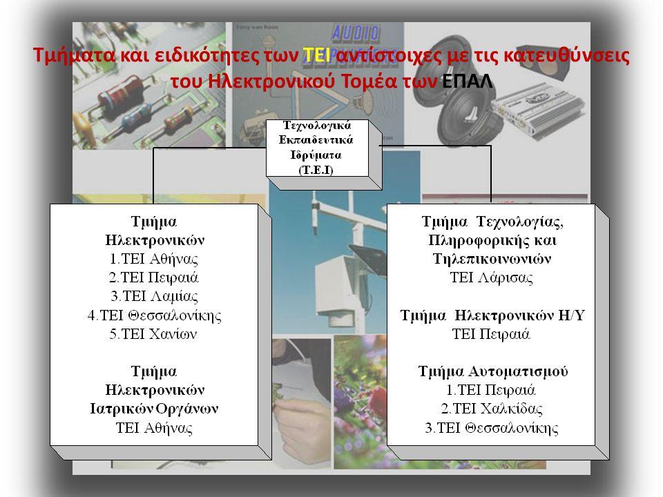 Τρόπος εισαγωγής στα ΑΕΙ/ΑΤΕΙ (κάτοχοι απολυτηρίου) ΕΠΙΛΟΓΗΣ (Β) ΕΠΑΛ ΝΕΟΛ.
