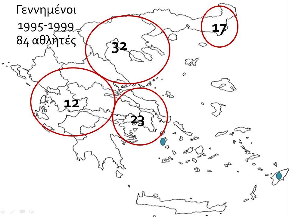Γεννημένοι 1995-1999 84 αθλητές 17 32 12 23