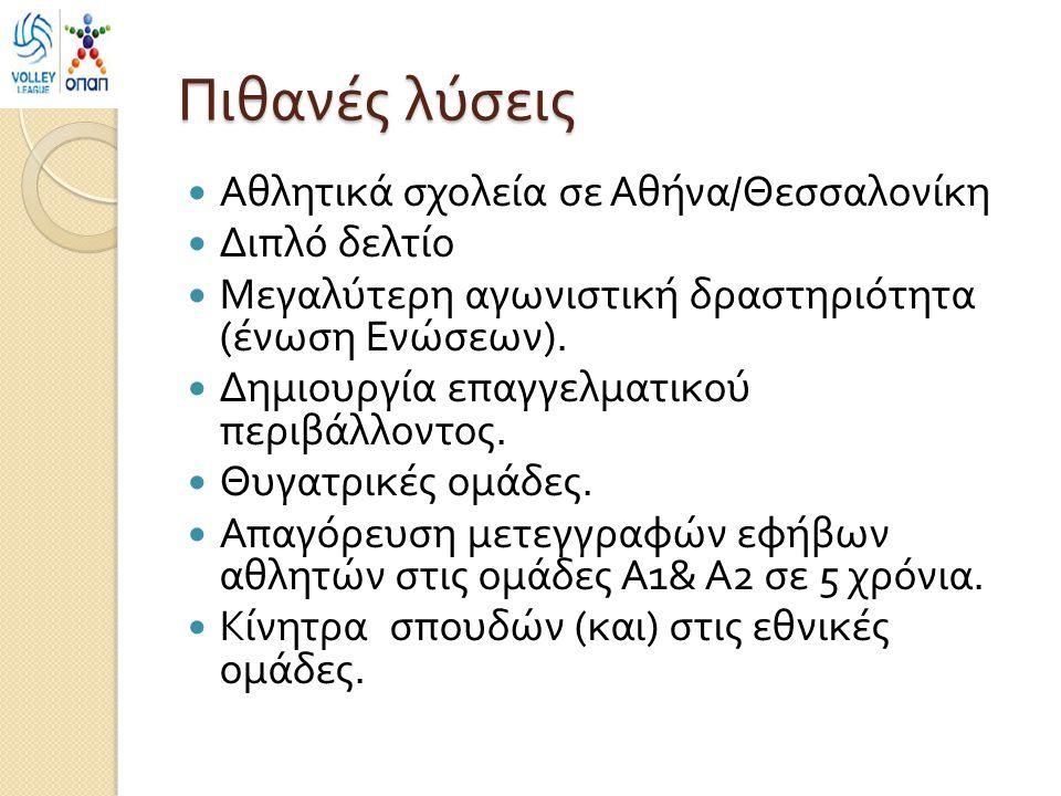 Πιθανές λύσεις Αθλητικά σχολεία σε Αθήνα / Θεσσαλονίκη Διπλό δελτίο Μεγαλύτερη αγωνιστική δραστηριότητα ( ένωση Ενώσεων ).