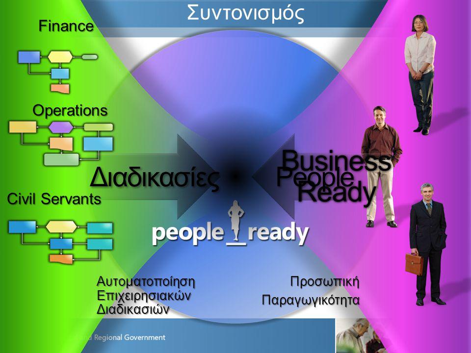 ΠροσωπικήΠαραγωγικότητα Αυτοματοποίηση Επιχειρησιακών Διαδικασιών Finance Operations Civil Servants Συντονισμός Business Ready Διαδικασίες People