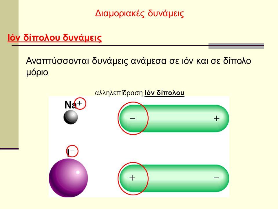 Διαμοριακές δυνάμεις Ιόν δίπολου δυνάμεις Αναπτύσσονται δυνάμεις ανάμεσα σε ιόν και σε δίπολο μόριο αλληλεπίδραση Ιόν δίπολου