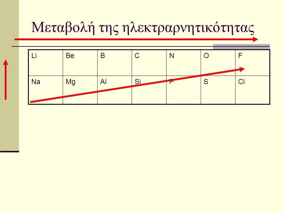 Ορισμοί – ιδιότητες δίπολου Πολωµένος, είναι ο οµοιοπολικός δεσµός µεταξύ ατόµων διαφορετικής ηλεκτραρνητικότητας.