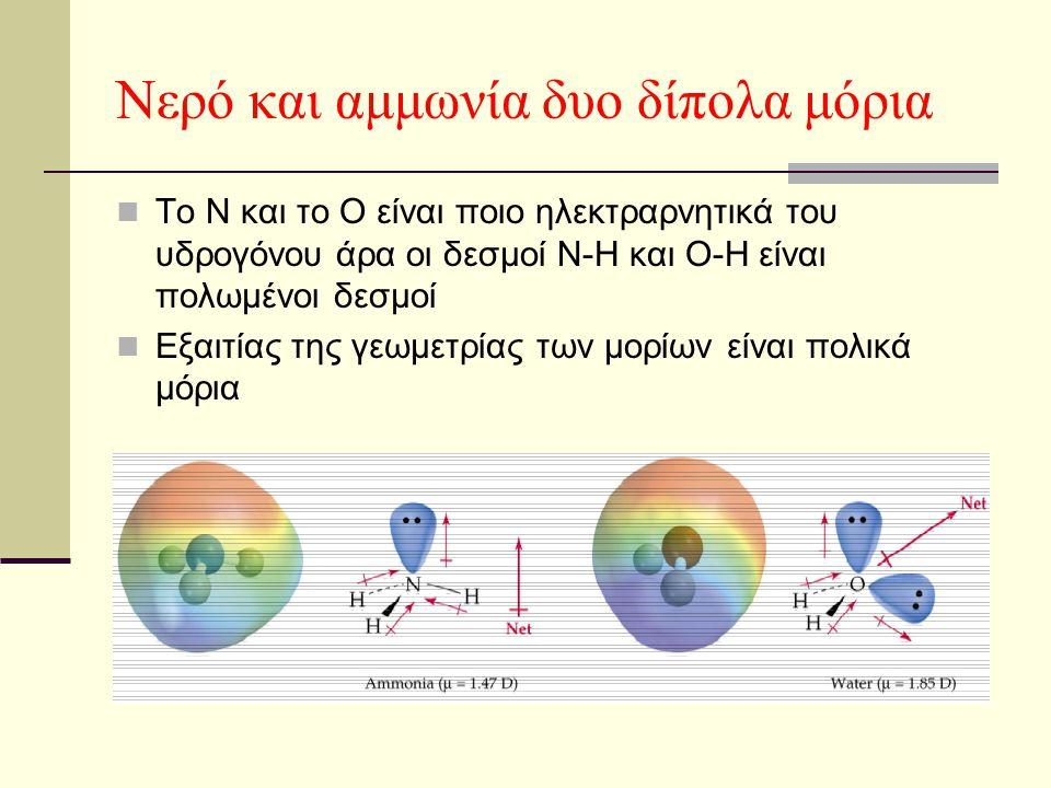 Νερό και αμμωνία δυο δίπολα μόρια Το Ν και το Ο είναι ποιο ηλεκτραρνητικά του υδρογόνου άρα οι δεσμοί Ν-Η και Ο-Η είναι πολωμένοι δεσμοί Εξαιτίας της